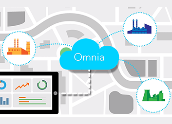 Omnia: The Industrial IoT Platform